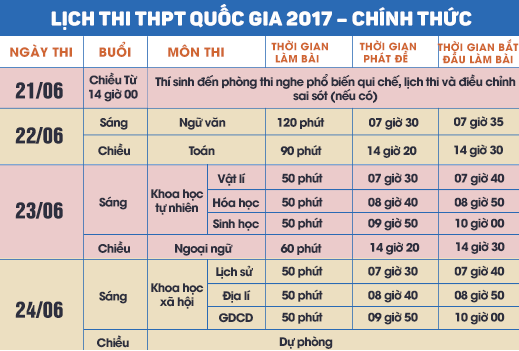 lich thi thpt qg 2017
